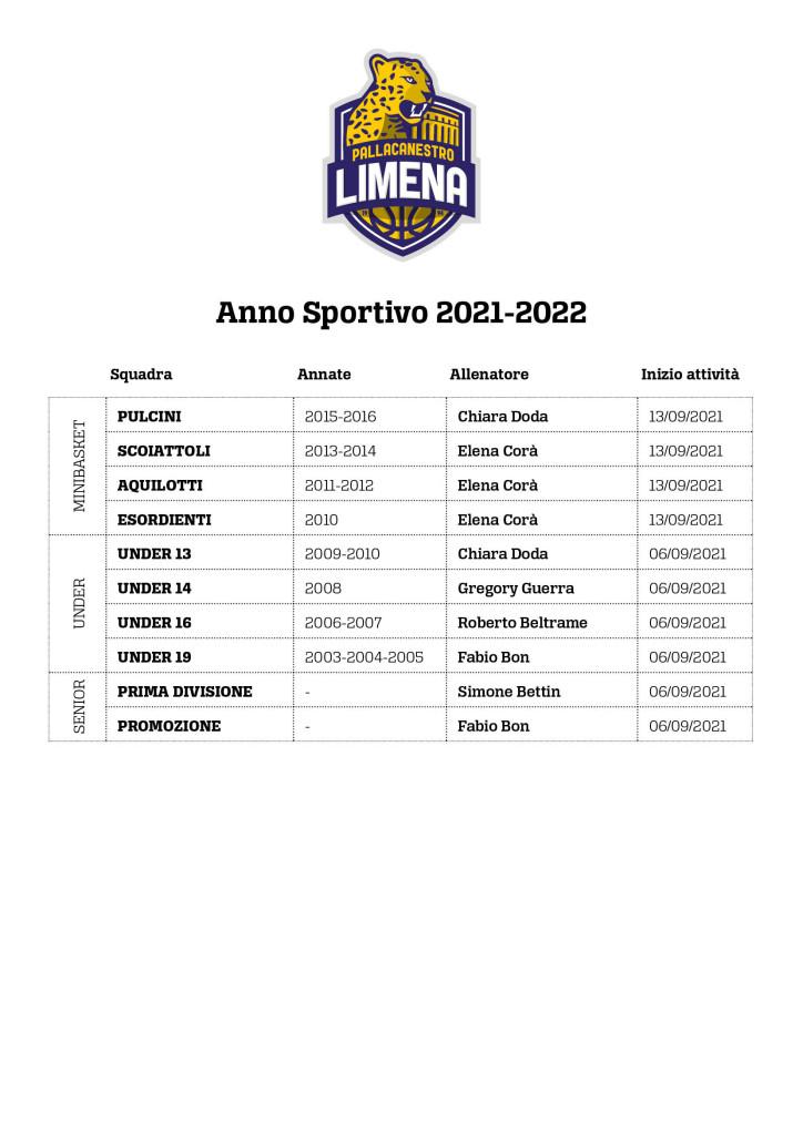 squadre2021-22
